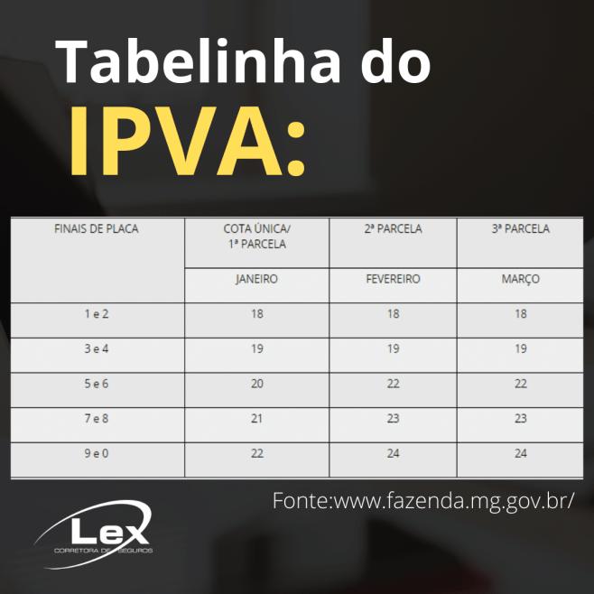 tabela IPVA 2021
