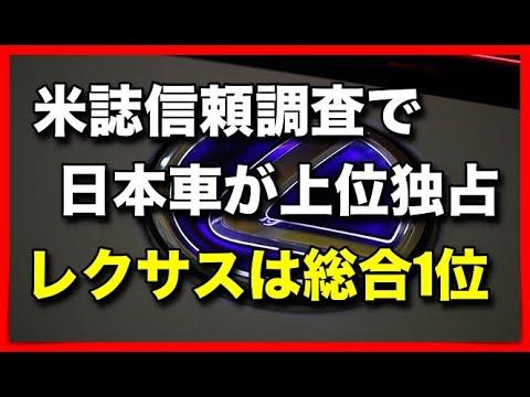 米誌信用調査で日本車が上位独占!レクサスは総合1位