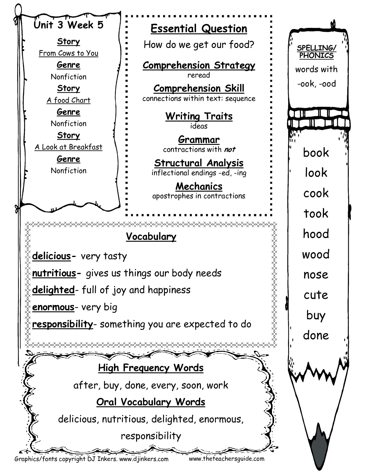 Phonics Worksheet For 1st Grade Cartofixub