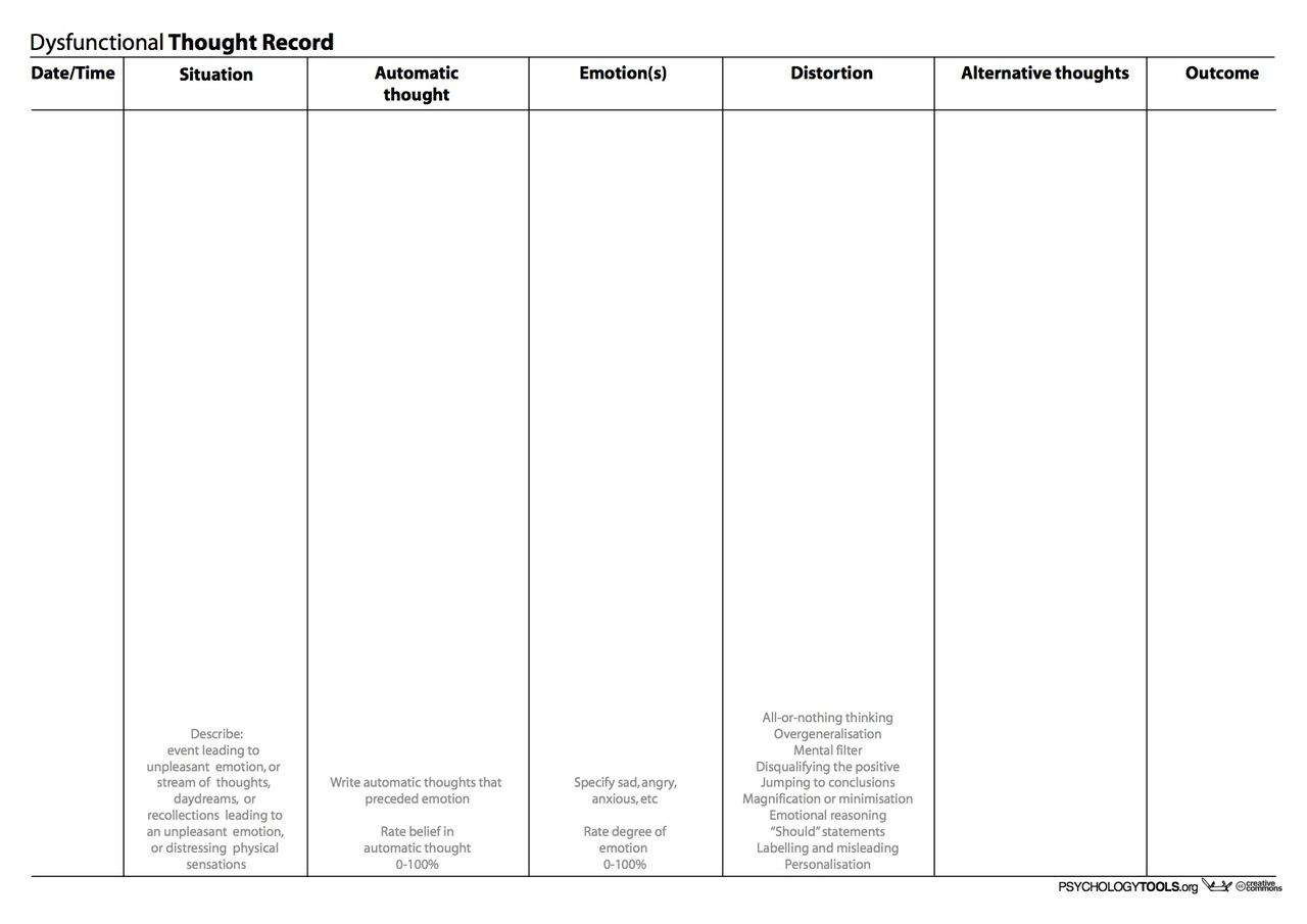 Worksheet Tumblr Cognitive Behavioral Therapy Worksheets