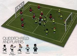 Le terrain de quidditch et les joueurs