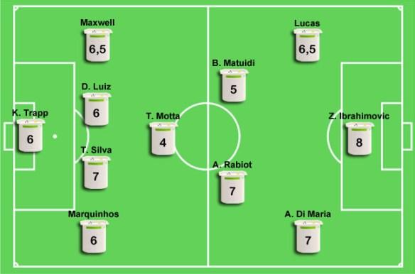 Chelsea-PSG (1-2) : Les notes du PSG