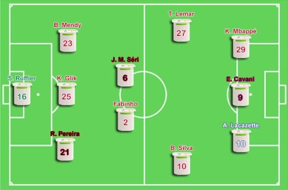 L'équipe type de Ligue 1 2016-2017