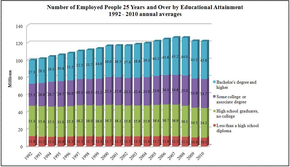 Quantitative Data: Table To Graphs « Leyland B. Jeffers