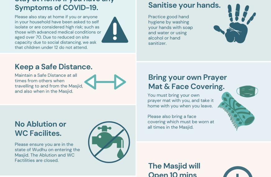 Important Guidelines to follow whilst in the Masjid