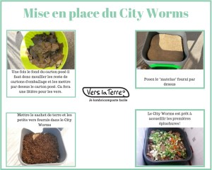 lombricompostage Mise en place du City Worms