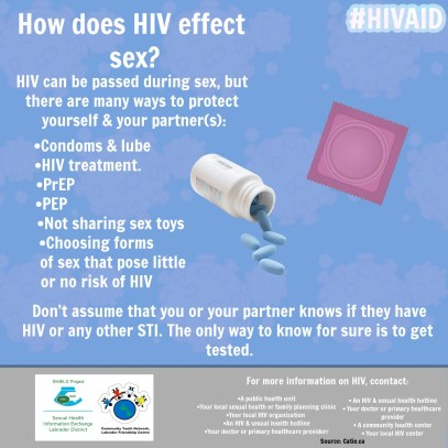 How does HIV effect sex_