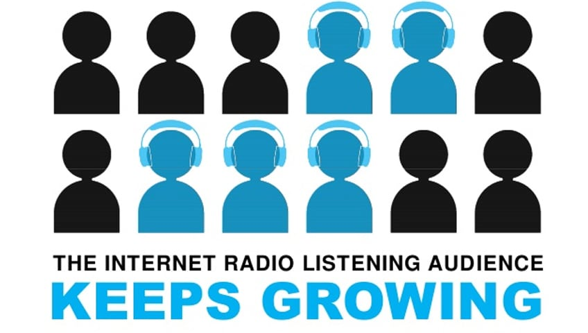 How to increase your web radio station audience