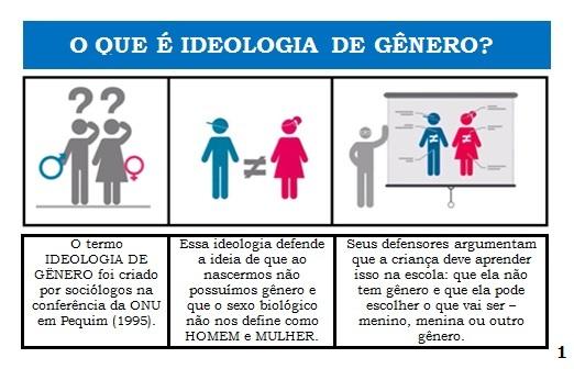 Bancada evangélica pede fim de ideologia de gênero nas escolas