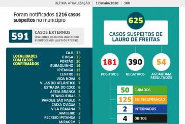 Lauro de Freitas confirma 181 casos de coronavírus; veja a distribuição dos casos por bairro #Fiqueemcasa