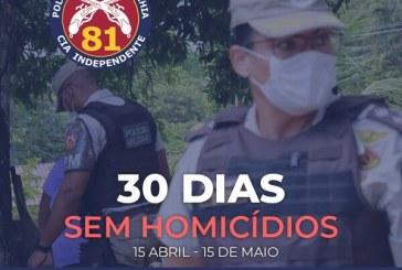 81ª CIPM de Itinga comemora redução do índice de homicídios diariamente