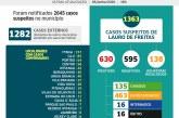 Lauro de Freitas tem 630 casos de coronavírus, com 135 pacientes curados; veja os casos por bairro