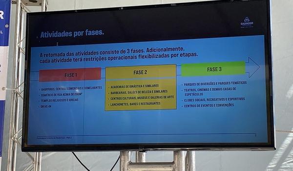 Confira como serão as regras para reabertura de academias, bares e restaurantes em Salvador