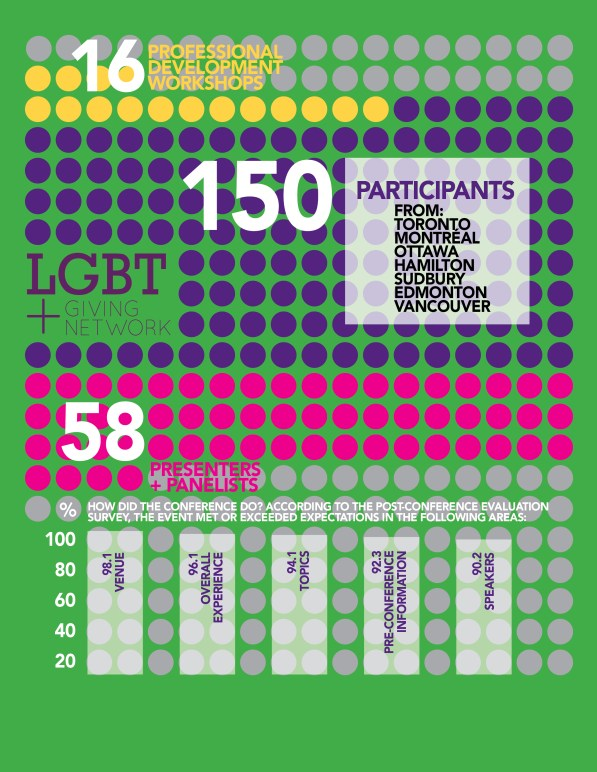 LGBT info graphic