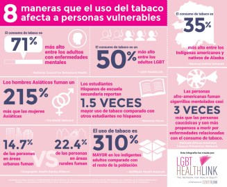 infographic-smoking-cancer-spanish-fixed