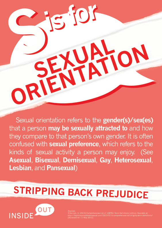 Sexual orientation and gender identity test dress