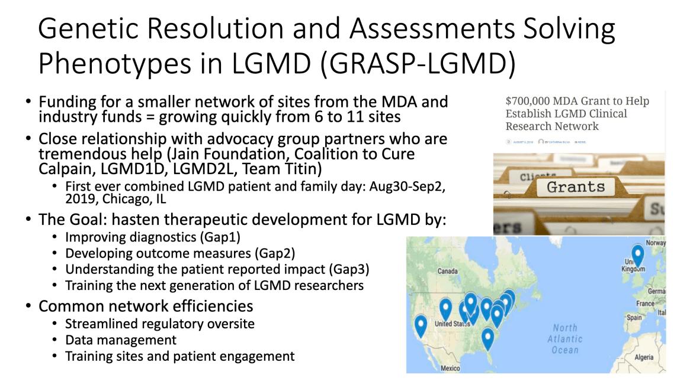 GRASP LGMD | GI LGMD | AFMTELETHON