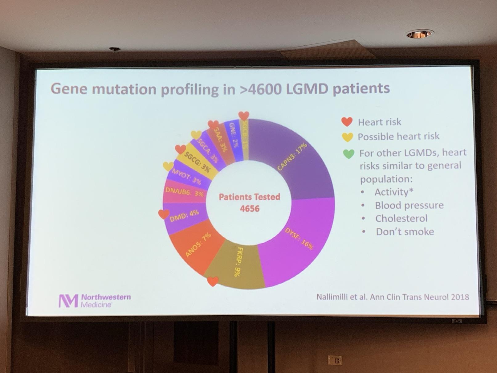 LGMD risque cardiaque | Dr Elizabeth McNally