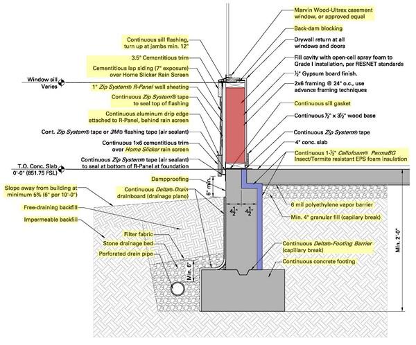 Designing For High Performance Slab On Grade Part I