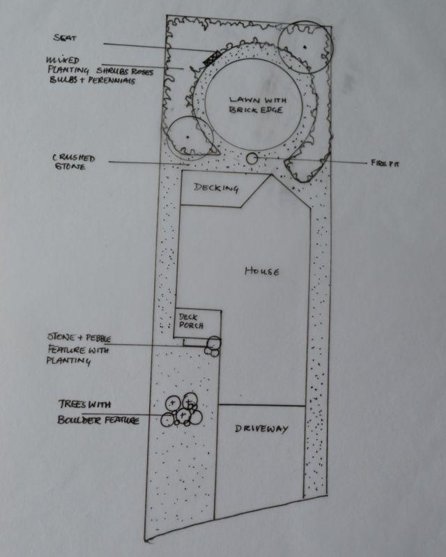 Sketch of Garden Design