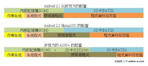 SDCARD02.jpg