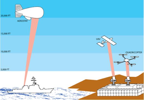 Laser Power 1