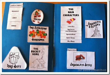 Charlie & the Chocolate Factory lapbook