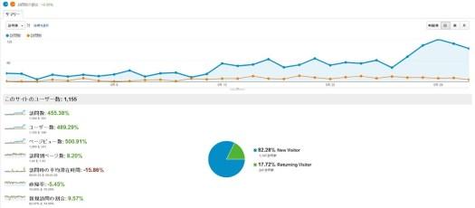 ユーザー サマリー - Google Analytics.jpg