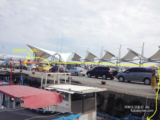 阿咪生活亂記: 【2013 臺東綠島小旅行】臺東富岡漁港 搭乘「綠島之星」