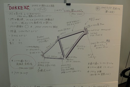 マル秘開発メモXC