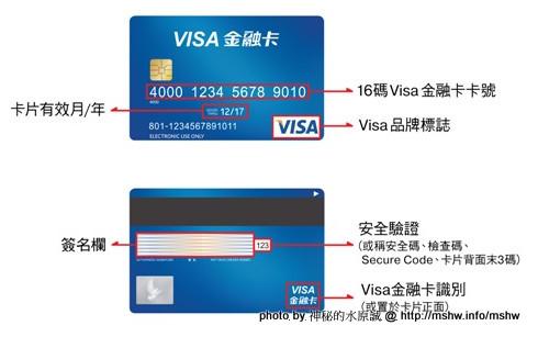 安心享受刷卡樂趣 !  ~ 無價的Visa金融卡 嗜好 好康 娛樂 廣告 新聞與政治