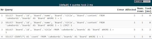 CakePHP- the rapid development php framework- Boards3.jpg