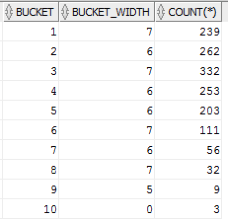 Bucket width