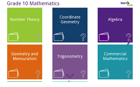 Grade 10 Math Learning Cards screenshot 10