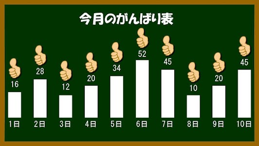 Japanese-kanji3 screenshot 4