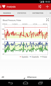 Blood Pressure Companion screenshot 2