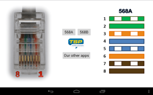 Ether RJ45  wiring connector pinout and colors