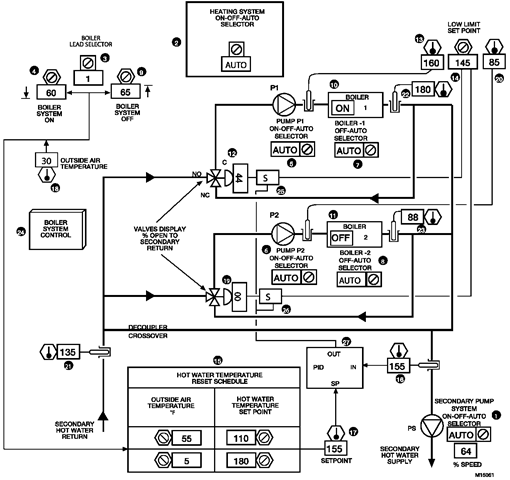 Aprilaire Thermostat Wiring Diagram Wiring Aprilaire 600