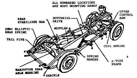 Kenmore Elite Dishwasher Parts Whirlpool Cabrio Washer Manual Gas Dryer Not Heating Refrigerator In Wiring Diagram 2 likewise Tech From A 25 32 Frame To A Rolling Chassis in addition Flathead drawings chassis Frame additionally 2013 06 01 archive together with Truck Frame Diagrams. on flathead drawings chassis frame
