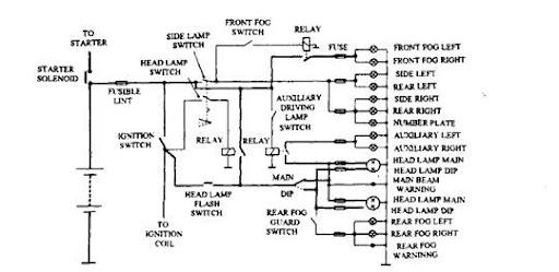 Lighting Circuit (Automobile)