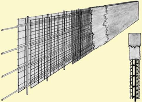 Cross-Section of a Ferro-Cement Structure