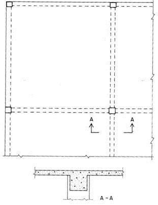 Retaining wall design principles