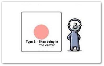 กรุ๊ป B ชอบทำตัวเป็นศูนย์กลาง (จุดสนใจ)