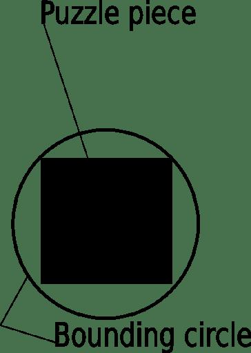bounding circle