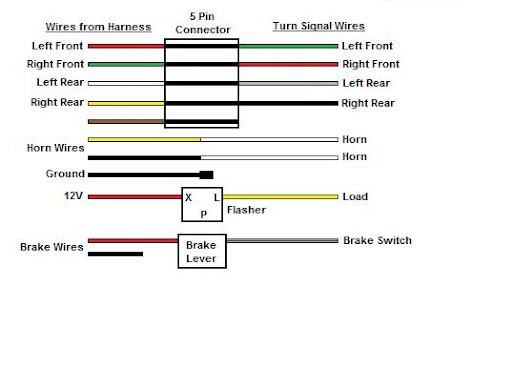 1955 chevy turn signal wiring diagram chevy truck ignition switch ...: Jeep Turn Signal Wiring Diagram at e-platina.org