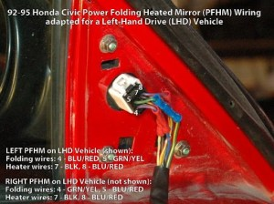 The DEFINITIVE 9295 Civic Power Folding HEATED Mirrors