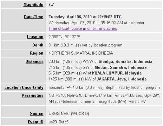 Info Gempa Sumatera 7 April 2010 Versi USGS