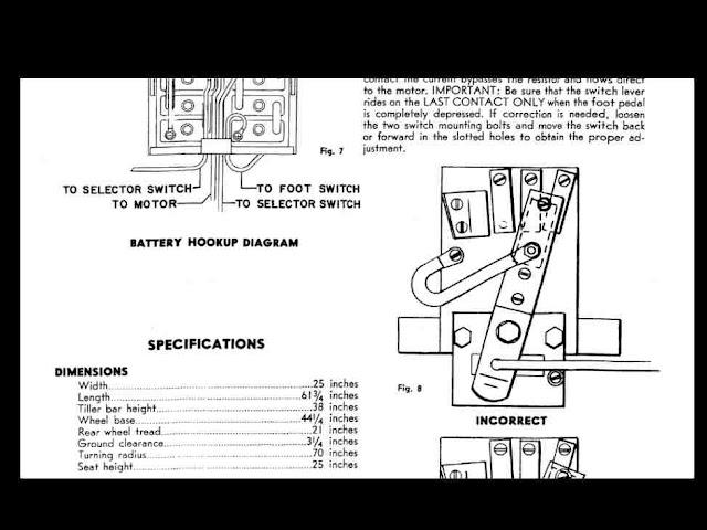 cushman mini truck wiring diagram gandul 45 77 79 119 chinese mini truck parts mini truck wiring diagram