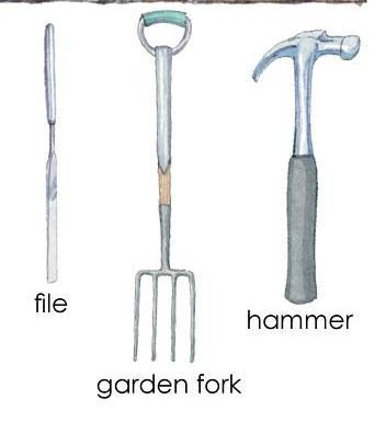 Tools Names  List of Tools, Names of Tools with Picture
