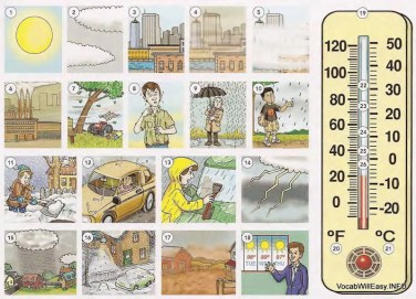 weather Temperature - Weather Seasons events english through pictures